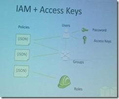 aws_access_keys-4
